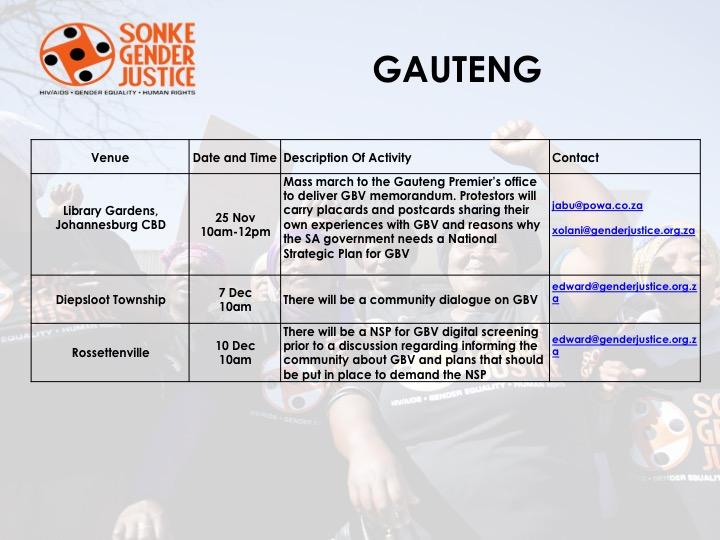 16 Days of Activism for No Violence Against Women and Children - Slide4