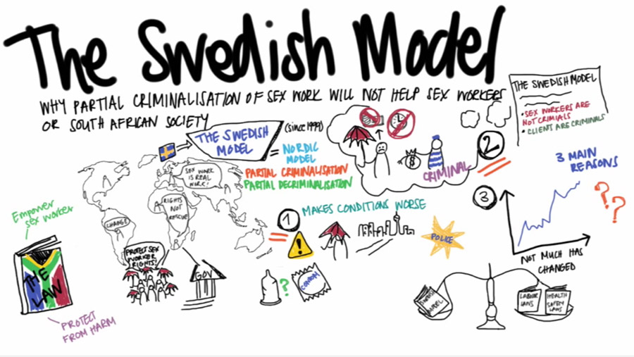 The-Swedish-Model