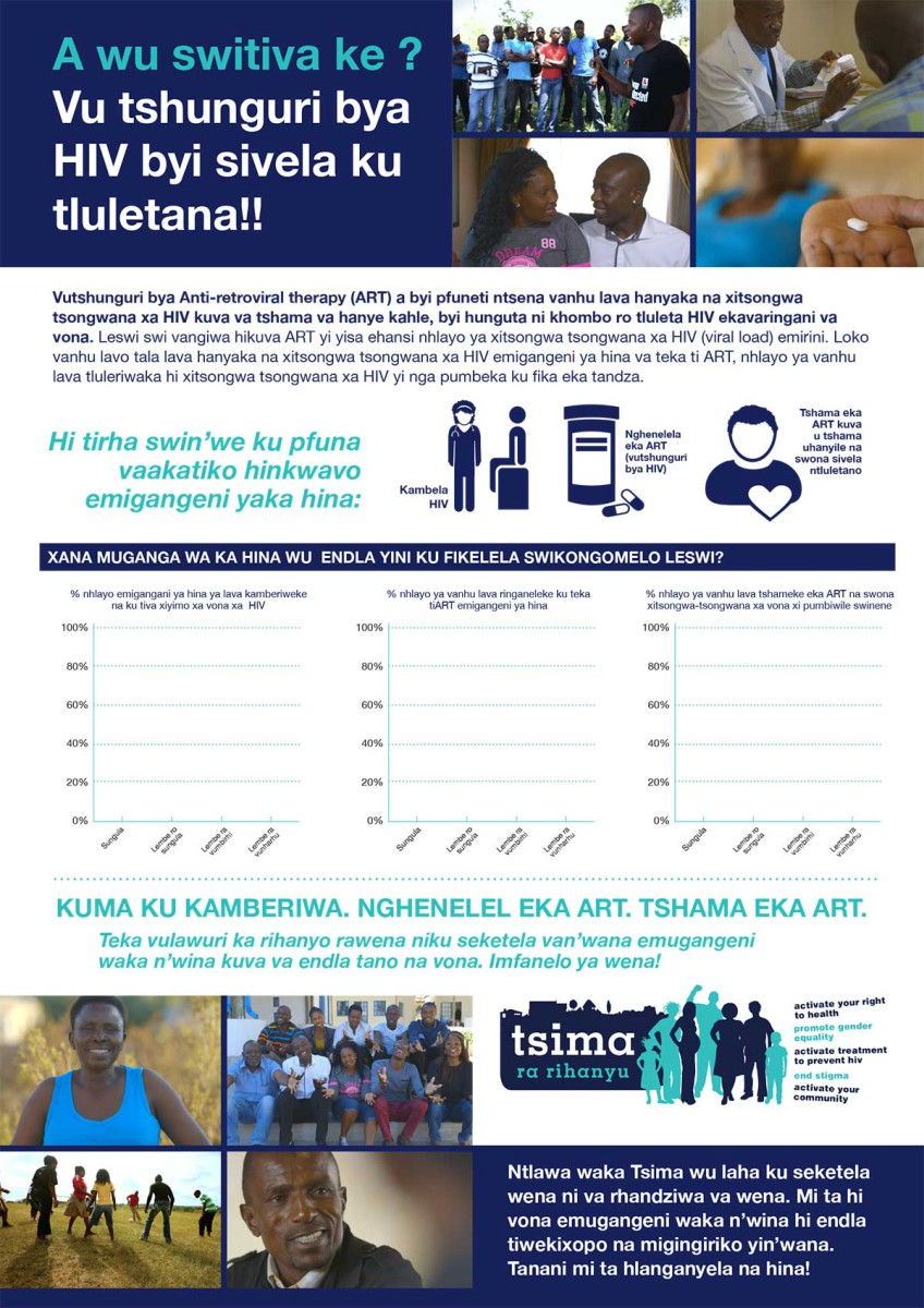 Tsima-poster-shangaan