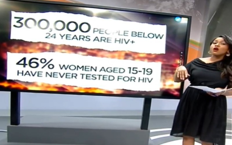 HIV Crisis Among Youth Kenya